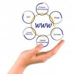 Раскрутка сайтов